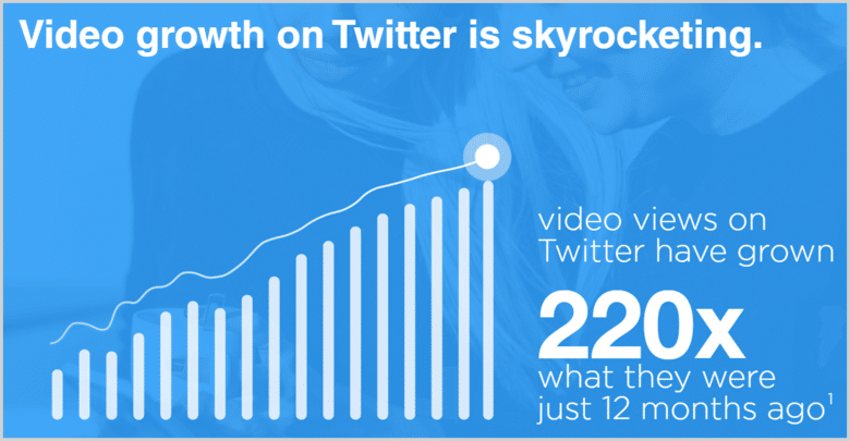 video-on-twitter-2